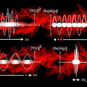 量子力学的な引き寄せ術/潜在意識を変える習慣の必要性