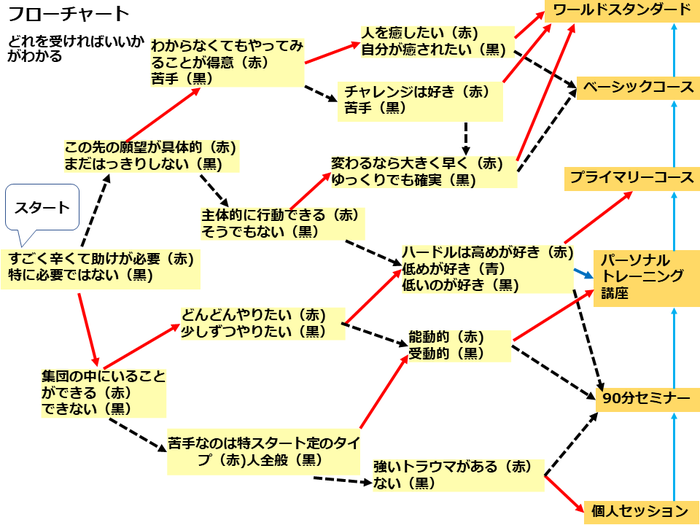 flow chart01.png