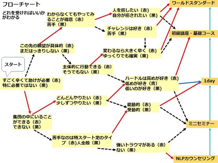 flow chart2.jpg