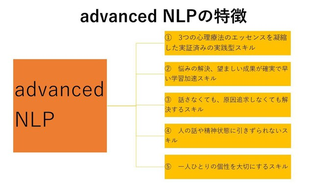 advanced_NLP_tokuchyou12.jpgのサムネイル画像