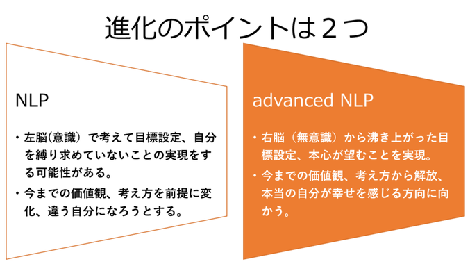 advanced_NLP_to_NLP.pngのサムネイル画像