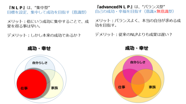 advanced_NLP_to_NLP3.pngのサムネイル画像